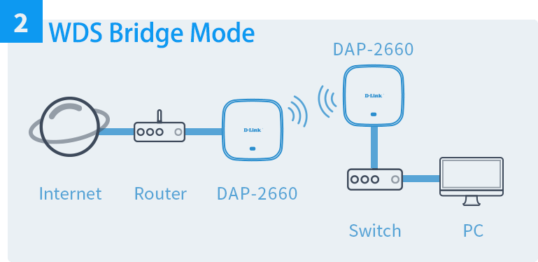 ac1200-wireless-dual-band-poe-access-point-wds-bridge-mode