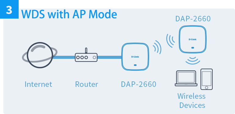 ac1200-wireless-dual-band-poe-access-point-wds-with-ap-mode