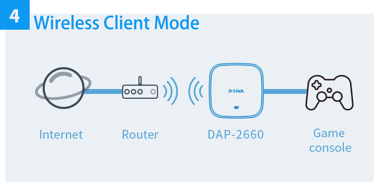 ac1200-wireless-dual-band-poe-access-point-wireless-client-mode