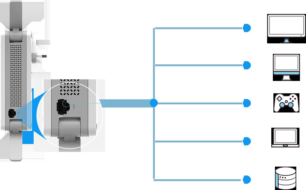 ac2600-mu-mimo-wireless-range-gigabit-lan-connection