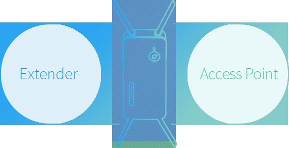 ac2600-mu-mimo-wireless-range-multiple-operation-mode